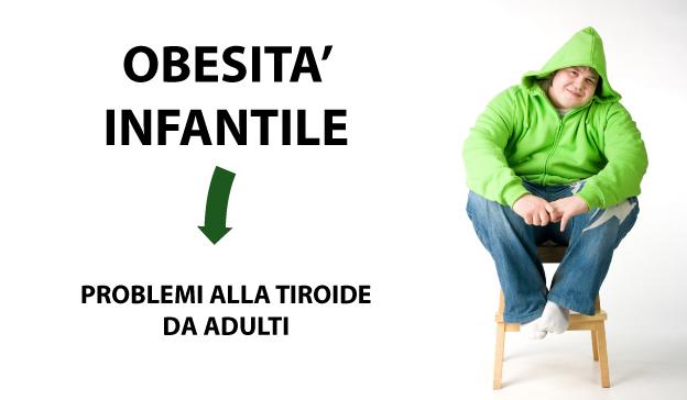 L'obesità infantile può alterare la funzionalità e la..